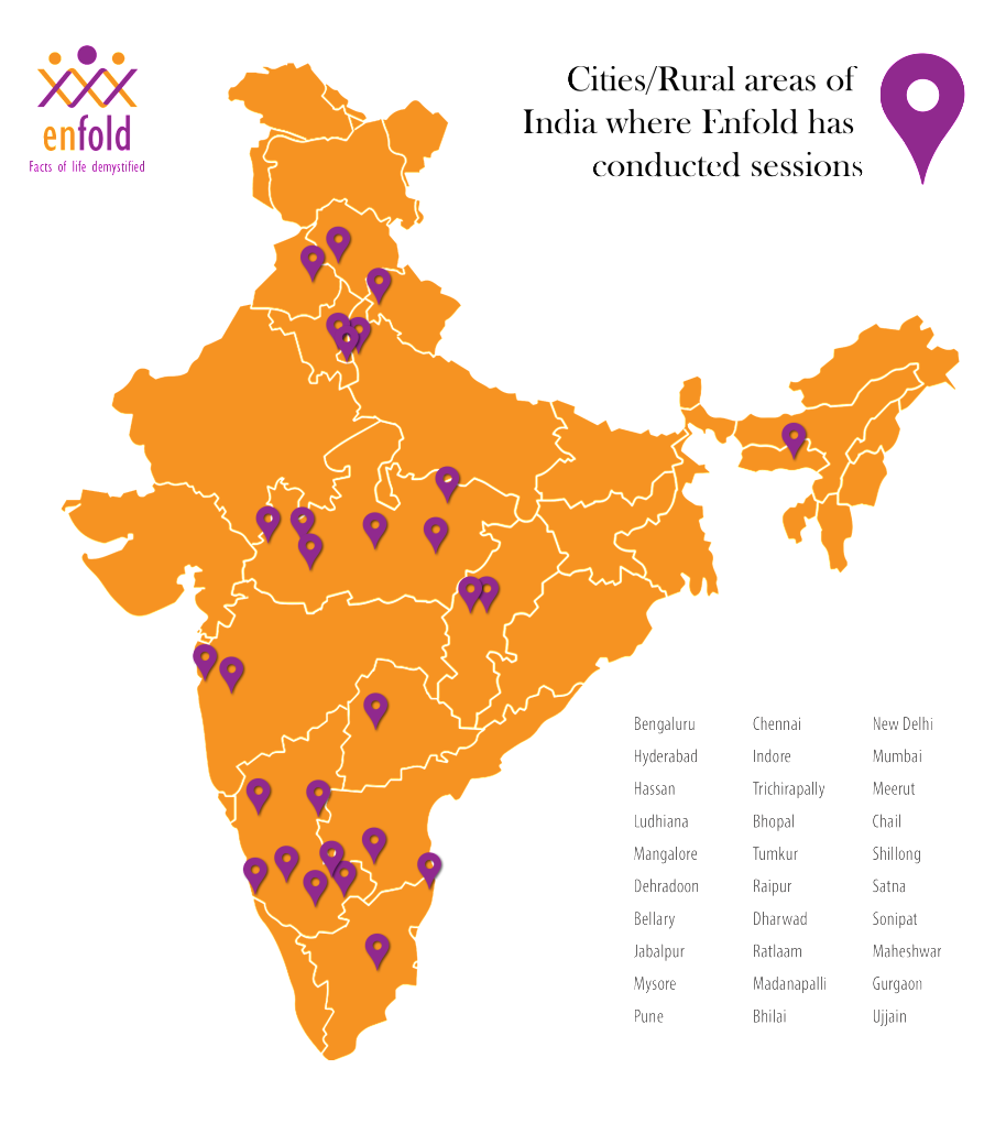 India_map_enfold_sessions